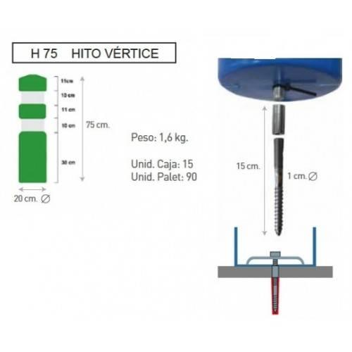Hito señalización H75 vertice 0576