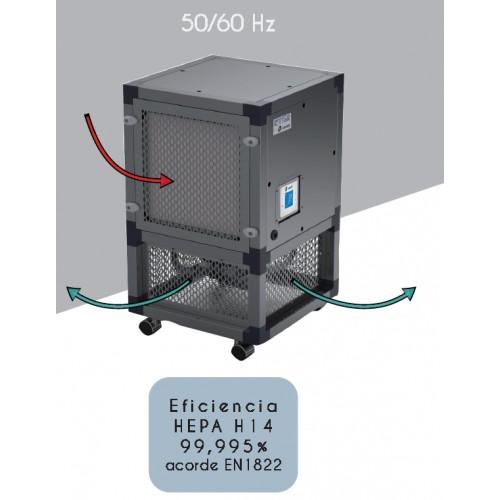 Purificador de Aire HEPA Rentair 45 m²